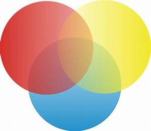 Plik Circle Diagram1 Png  U2013 Wikipedia  Wolna Encyklopedia
