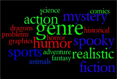 genre genres story know mystery stories suspense thriller into fiction challenge need vs based supernatural then there characteristics breakthrough blogs