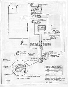 Tractor 1984 Gt-series Ipl Sm Wiring Pdf