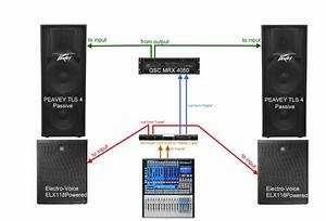 Borrowing Speakers - Is This A Correct Config For This Setup