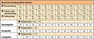 Konfektionsgröße Berechnen : kleidergr e berechnen auto rezension ~ Themetempest.com Abrechnung