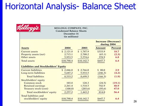 financial analysis the big picture ppt video online