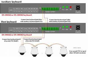 Lorex Alarm Wiring Diagram For Connection