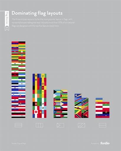 Flag Flags Colors Stories Infographics Ferdio Drapeau