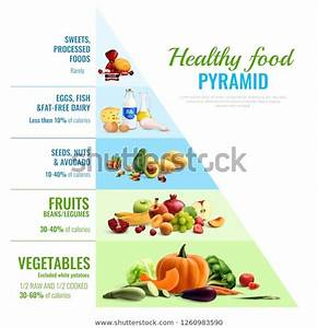 Healthy Eating Pyramid Realistic Infographic Visual Stock