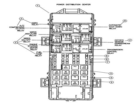 jeep grand cherokee fuel pump relay wiring forums