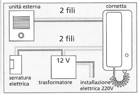citofoni elvox schemi elettrici schemi elettrici per citofoni elvox sostituire vecchio