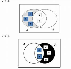 A And B Complement Venn Diagram