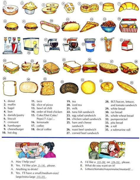 forum learn english vocabulary fast food