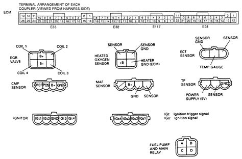 manual repair free 1996 suzuki sidekick electronic valve timing repair guides electronic engine controls engine control module ecm autozone com