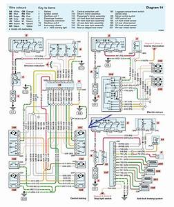 Citroen Xsara Wiring Diagram