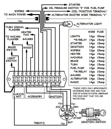 56 Chevrolet Fuse Panel Wiring by 14 Best 60s Chevy C10 Wiring Electric Images On