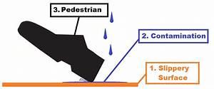 Floor Saw Risk Essment - Carpet Vidalondon