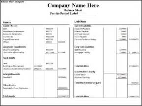 Pro Forma Profit And Loss Template Excel Balance Sheet Template Page Word Excel Formats