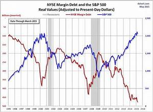 Why Stock Market Investors Should Be Terrified Of This