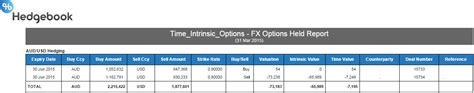 fx options exchange   buy penny stocks