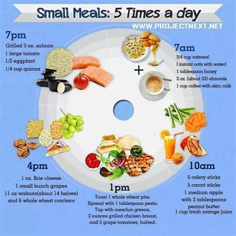 Eat Small Meals 5 Times A Day Sample Menu Plan Clean