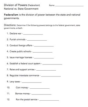 Division Of Power (federalism) Worksheet By The Wright Ladies Tpt