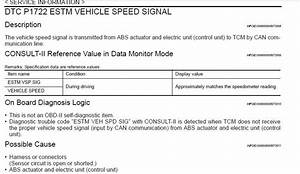 2004 Nissan Murano Need Info On Tsb Ntb04061 And Trouble