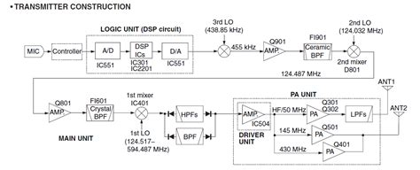 Nha Ham Radio Blog Driver Board Replacement How