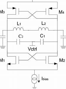 The Cross Coupled Lc Vco Circuit