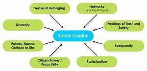 Social Media  Social Production  Social Intelligence And