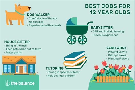 5 Ageappropriate Jobs For 12yearolds