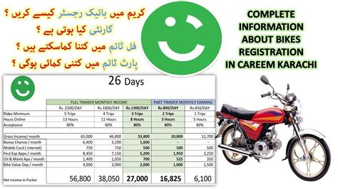 Bike Condition Requirements For Careem In Karachi