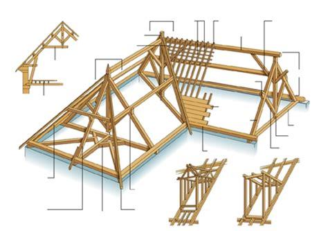 construire sa cuisine en bois construire sa charpente soi même facilement auberge