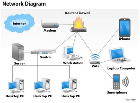 network switch diagram powerpoint
