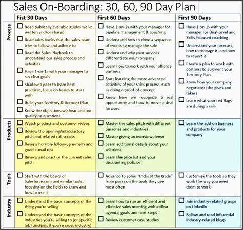 90 day plan template for new manager 5 manager daily planner template sletemplatess sletemplatess