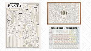 Pop Chart Lab Discount Code Hang Your Knowledge On The Wall With This Sitewide