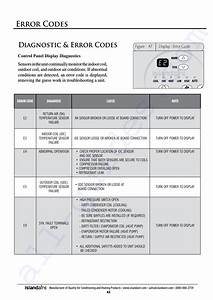 Islandaire Ez Series 42 Air Conditioner Manual Pdf View
