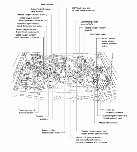 Frontier V6 Engine Diagram 2001 nissan frontier engine diagram automotive parts