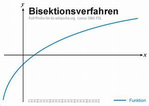 Eulersche Phi Funktion Berechnen : mathematik 1 tenbb2006 fandom powered by wikia ~ Themetempest.com Abrechnung