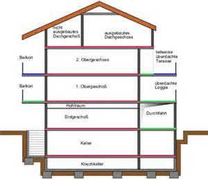 nutzfläche din 277 grundfläche architektur