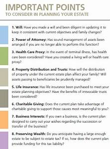 the importance of an estate planning checklist estate With estate planning documents online