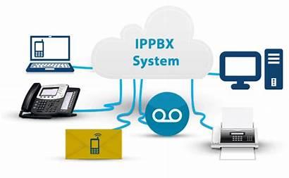 System Pbx Ippbx Voip Phone Business Installer