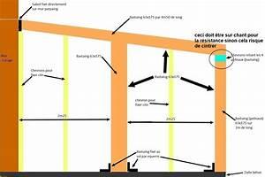 Comment Fixer Un Poteau Bois Au Sol : abri de jardin ~ Dailycaller-alerts.com Idées de Décoration