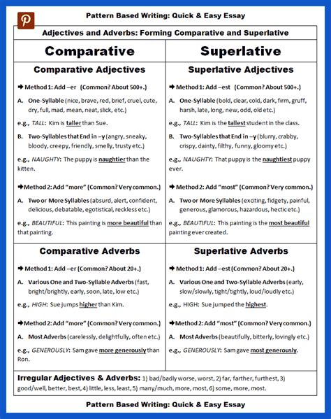 adjectives and adverbs comparative and superlative forms