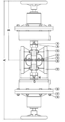 GS8 - Pinch Valves