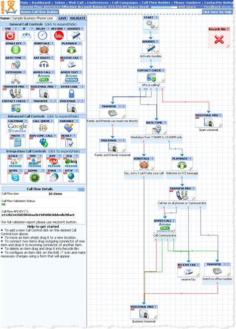 visual call flow ivr anveo