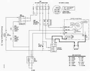 Toro Z5000 Wiring Diagram