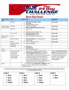 Advocare 24 Day Challenge  14 Day Burn Phase
