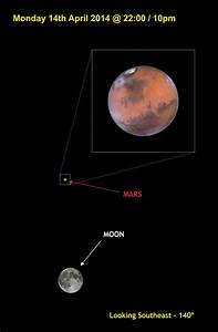 Moon close to Mars – Derekscope