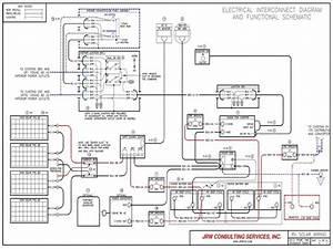 rv wiring diagrams somurichcom With solar inverter for rv wiring diagrams