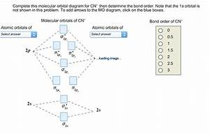 34 Molecular Orbital Diagram For Cn