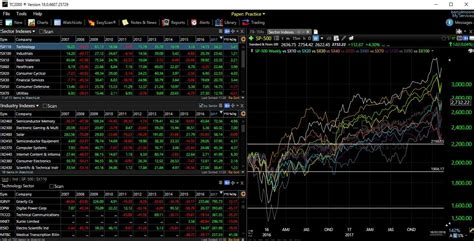 tc review    trading charting software good