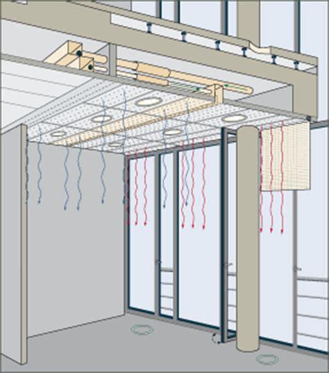 impianti di riscaldamento a soffitto schema impianto riscaldamento a soffitto fare di una mosca
