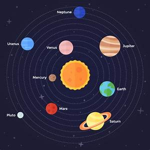 Solar System Planets on Behance